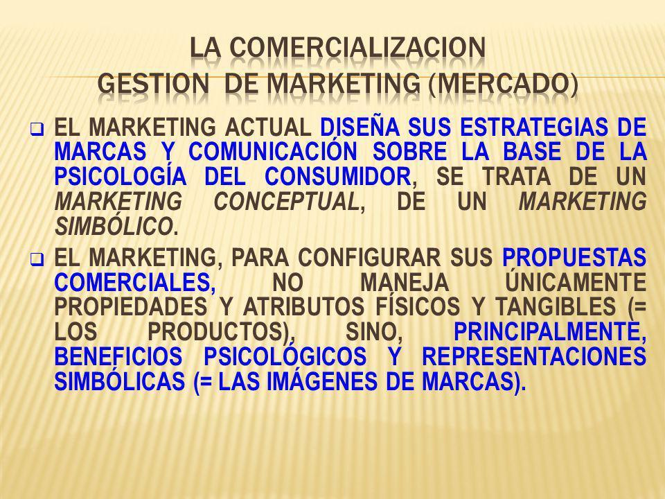 EL MARKETING ACTUAL DISEÑA SUS ESTRATEGIAS DE MARCAS Y COMUNICACIÓN SOBRE LA BASE DE LA PSICOLOGÍA DEL CONSUMIDOR, SE TRATA DE UN MARKETING CONCEPTUAL, DE UN MARKETING SIMBÓLICO.