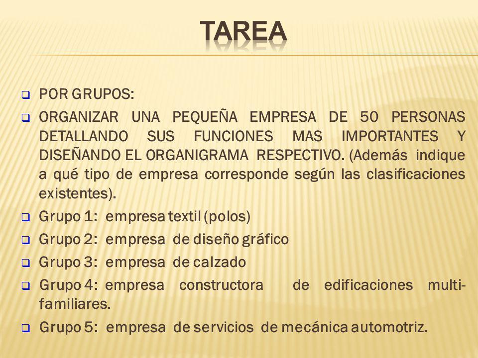 POR GRUPOS: ORGANIZAR UNA PEQUEÑA EMPRESA DE 50 PERSONAS DETALLANDO SUS FUNCIONES MAS IMPORTANTES Y DISEÑANDO EL ORGANIGRAMA RESPECTIVO.