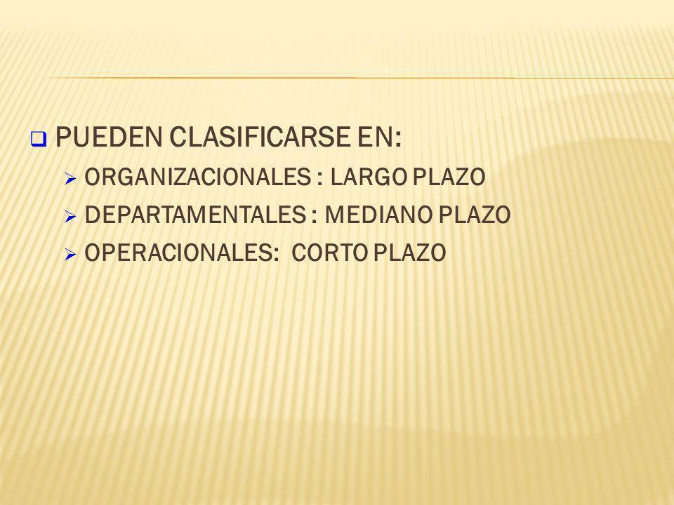 PUEDEN CLASIFICARSE EN: ORGANIZACIONALES : LARGO PLAZO DEPARTAMENTALES : MEDIANO PLAZO OPERACIONALES: CORTO PLAZO