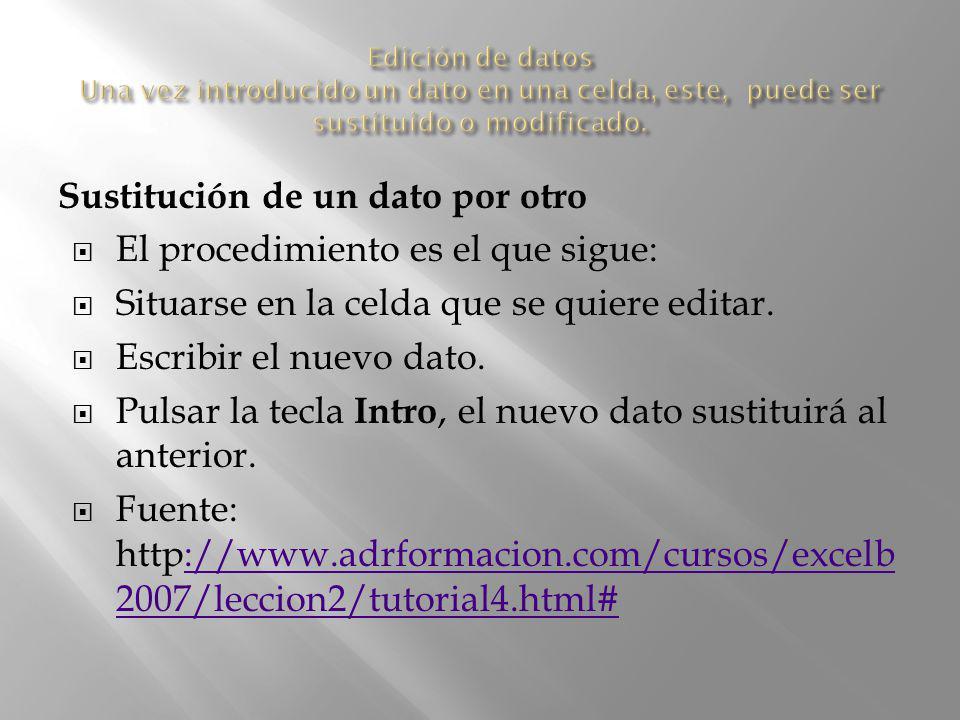 Sustitución de un dato por otro El procedimiento es el que sigue: Situarse en la celda que se quiere editar. Escribir el nuevo dato. Pulsar la tecla I