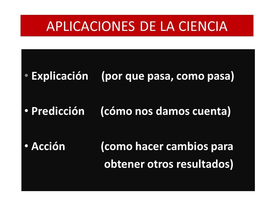APLICACIONES DE LA CIENCIA Explicación (por que pasa, como pasa) Predicción (cómo nos damos cuenta) Acción (como hacer cambios para obtener otros resu