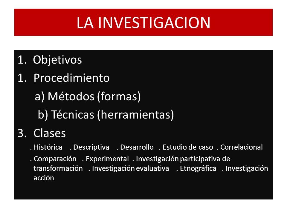 LA INVESTIGACION 1. Objetivos 1.Procedimiento a) Métodos (formas) b) Técnicas (herramientas) 3.Clases. Histórica. Descriptiva. Desarrollo. Estudio de