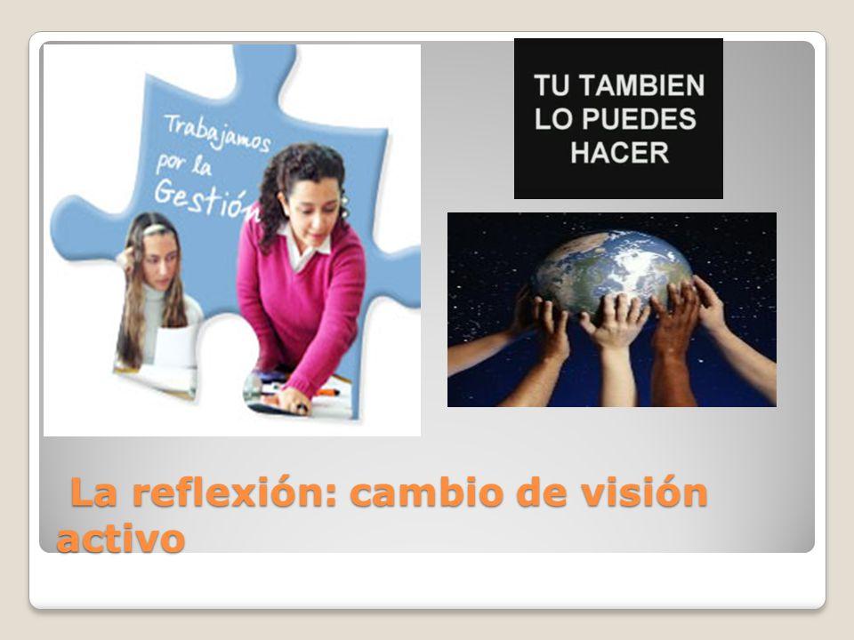 La reflexión: cambio de visión activo La reflexión: cambio de visión activo