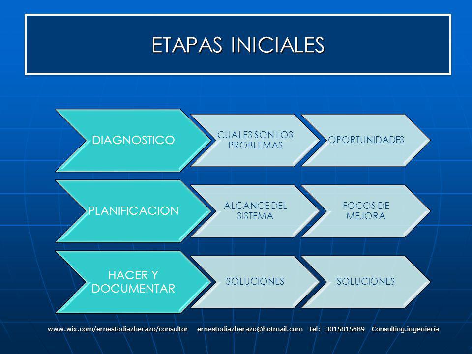 ETAPAS INICIALES www.wix.com/ernestodiazherazo/consultor ernestodiazherazo@hotmail.com tel: 3015815689 Consulting.ingeniería DIAGNOSTICO CUALES SON LO