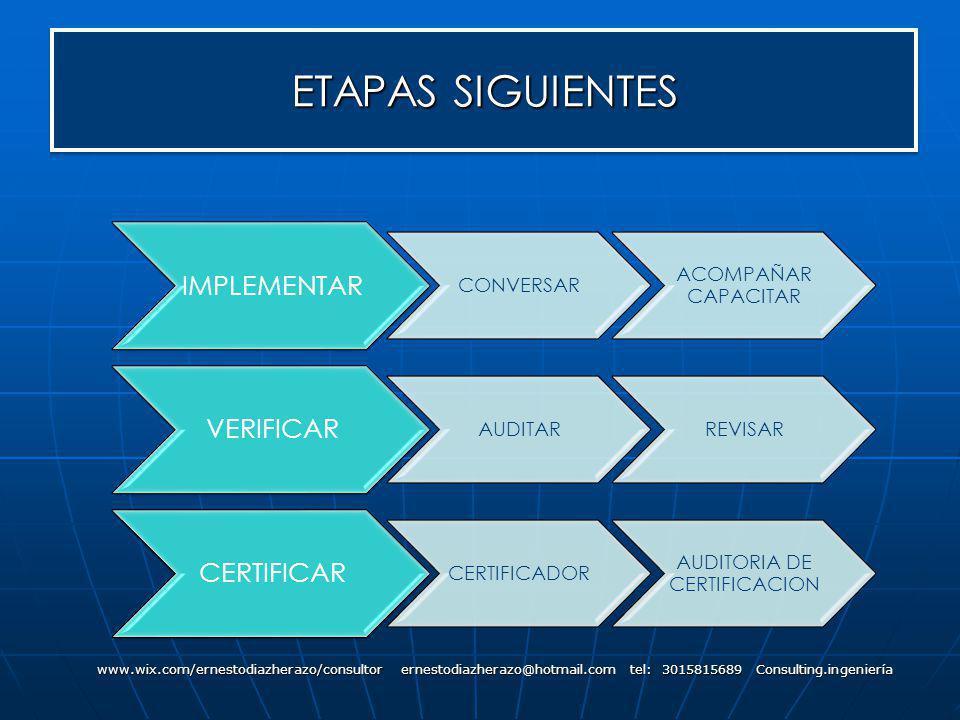 ETAPAS SIGUIENTES www.wix.com/ernestodiazherazo/consultor ernestodiazherazo@hotmail.com tel: 3015815689 Consulting.ingeniería IMPLEMENTAR CONVERSAR AC