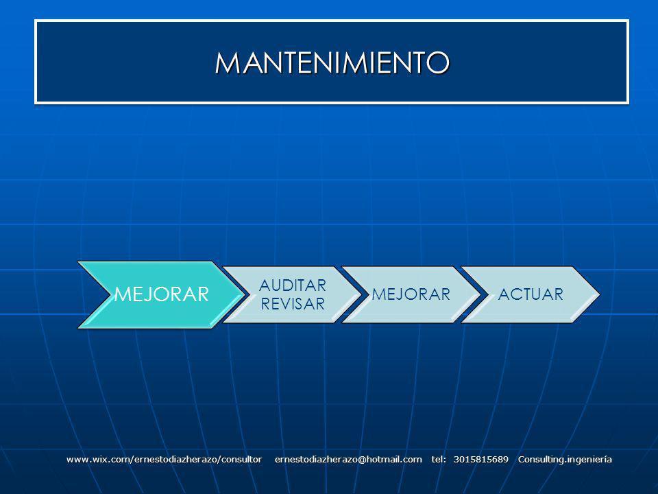 MANTENIMIENTOMANTENIMIENTO www.wix.com/ernestodiazherazo/consultor ernestodiazherazo@hotmail.com tel: 3015815689 Consulting.ingeniería MEJORAR AUDITAR