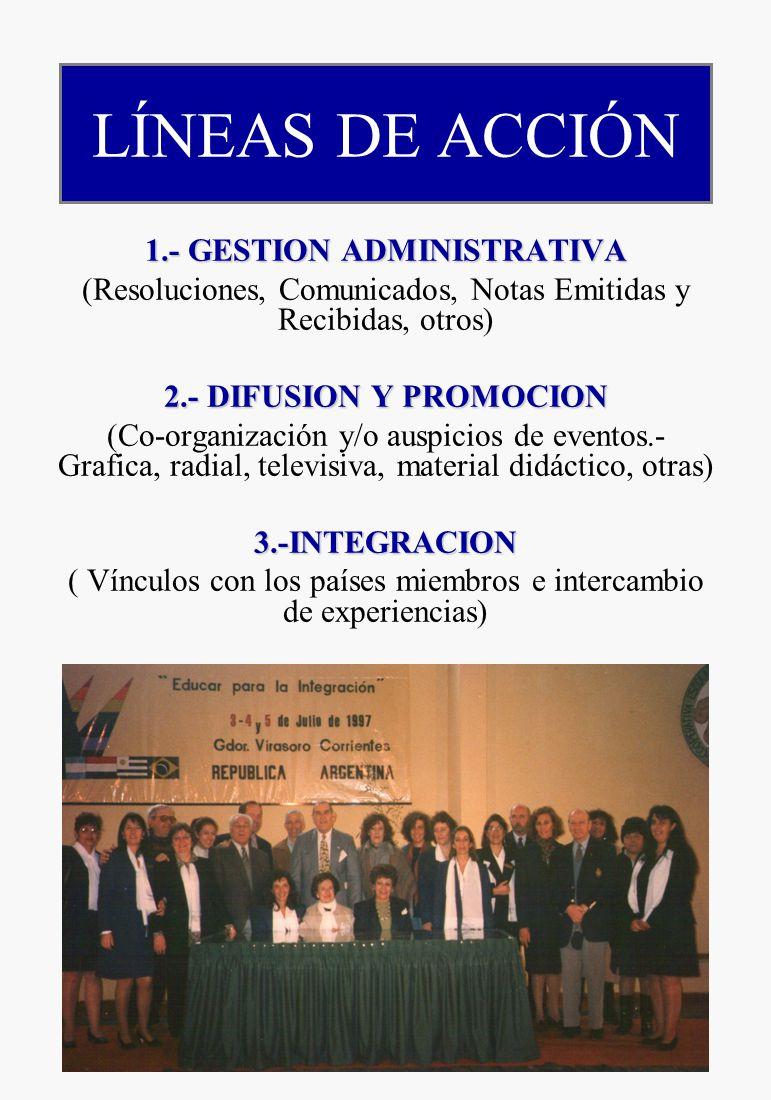 LÍNEAS DE ACCIÓN 1.- GESTION ADMINISTRATIVA (Resoluciones, Comunicados, Notas Emitidas y Recibidas, otros) 2.- DIFUSION Y PROMOCION (Co-organización y