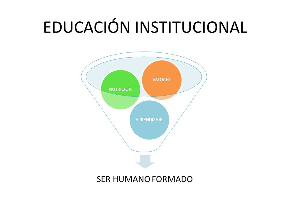 PROPUESTA EDUCACIÓN INTEGRAL CIUDADANA EDUCACIÓN INSTITUCIONAL OBSERVATORIO PARA LA GESTIÓN EN EDUCACIÓN Creación y puesta en marcha del OBSERVATORIO PARA LA GESTIÓN EN EDUCACIÓN.