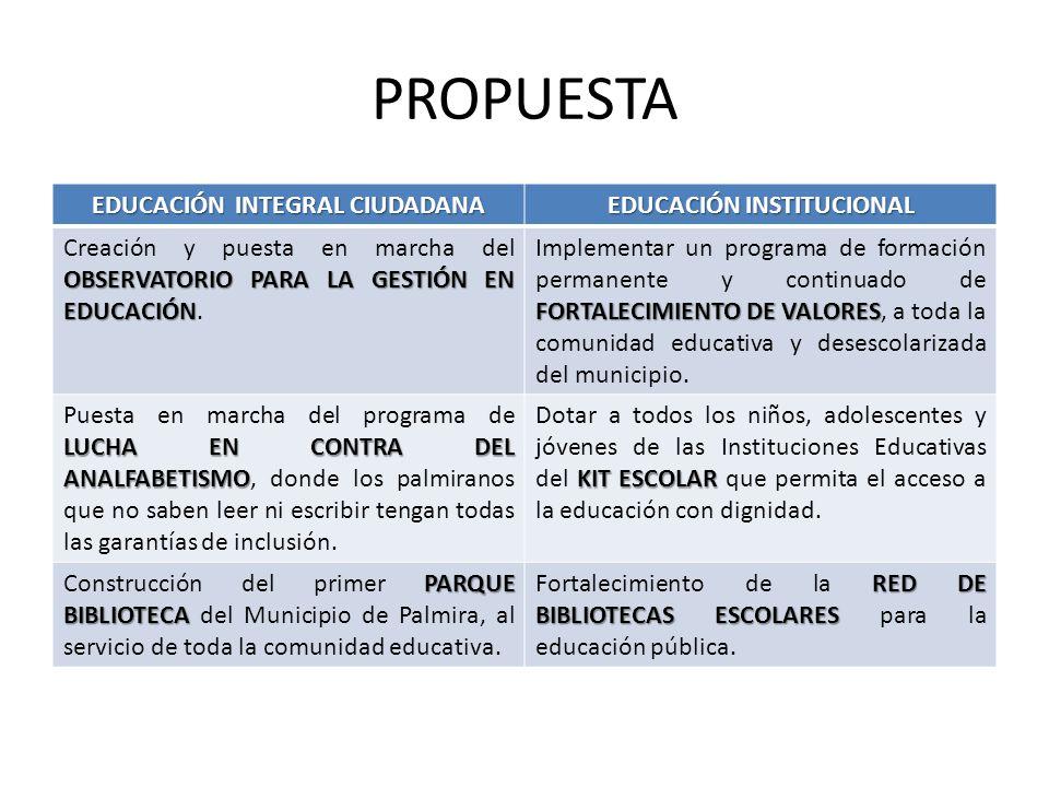 PROPUESTA EDUCACIÓN INTEGRAL CIUDADANA EDUCACIÓN INSTITUCIONAL OBSERVATORIO PARA LA GESTIÓN EN EDUCACIÓN Creación y puesta en marcha del OBSERVATORIO