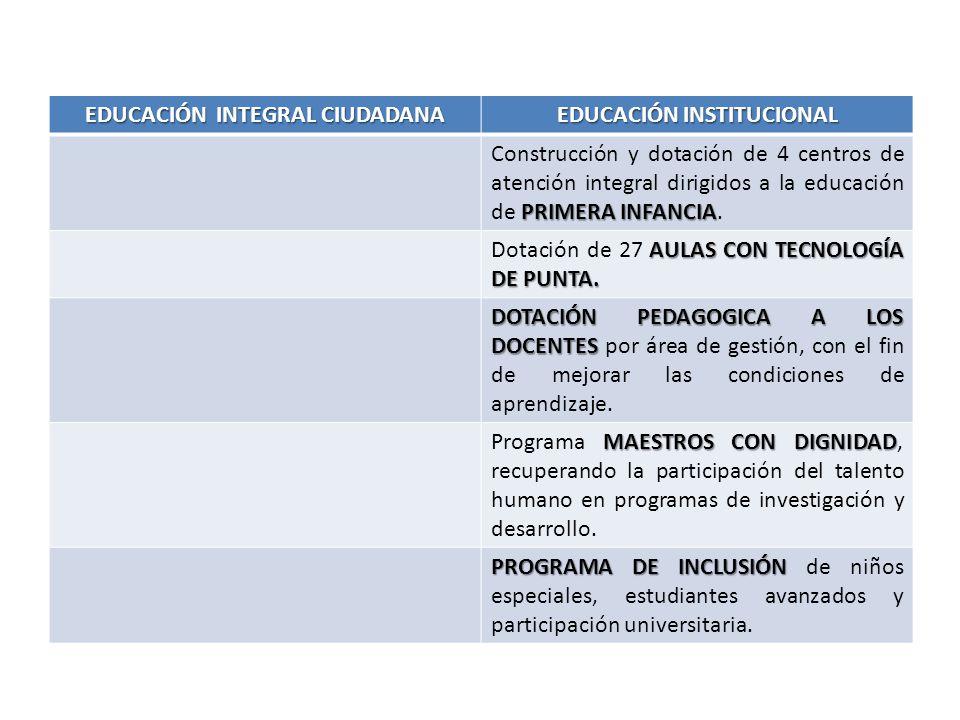 EDUCACIÓN INTEGRAL CIUDADANA EDUCACIÓN INSTITUCIONAL PRIMERA INFANCIA Construcción y dotación de 4 centros de atención integral dirigidos a la educación de PRIMERA INFANCIA.