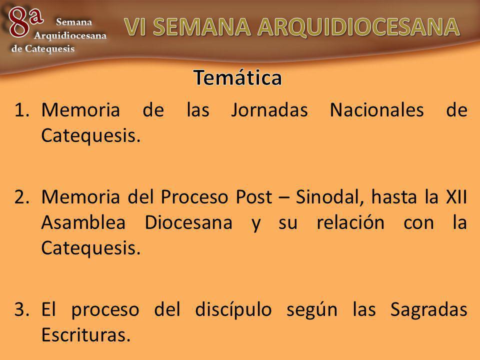 1.Memoria de las Jornadas Nacionales de Catequesis. 2.Memoria del Proceso Post – Sinodal, hasta la XII Asamblea Diocesana y su relación con la Cateque