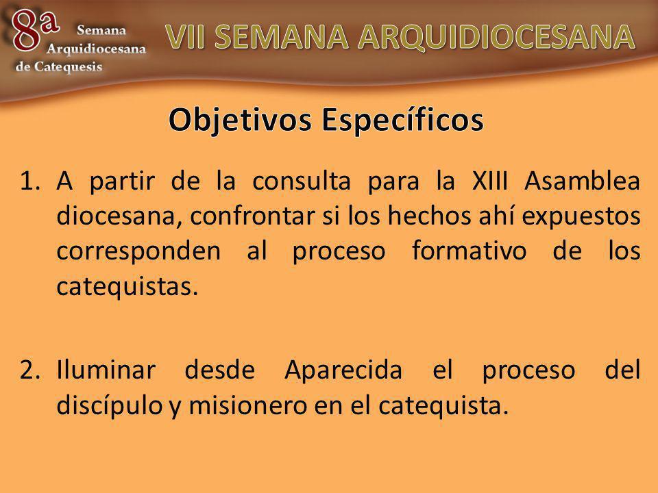 1.A partir de la consulta para la XIII Asamblea diocesana, confrontar si los hechos ahí expuestos corresponden al proceso formativo de los catequistas