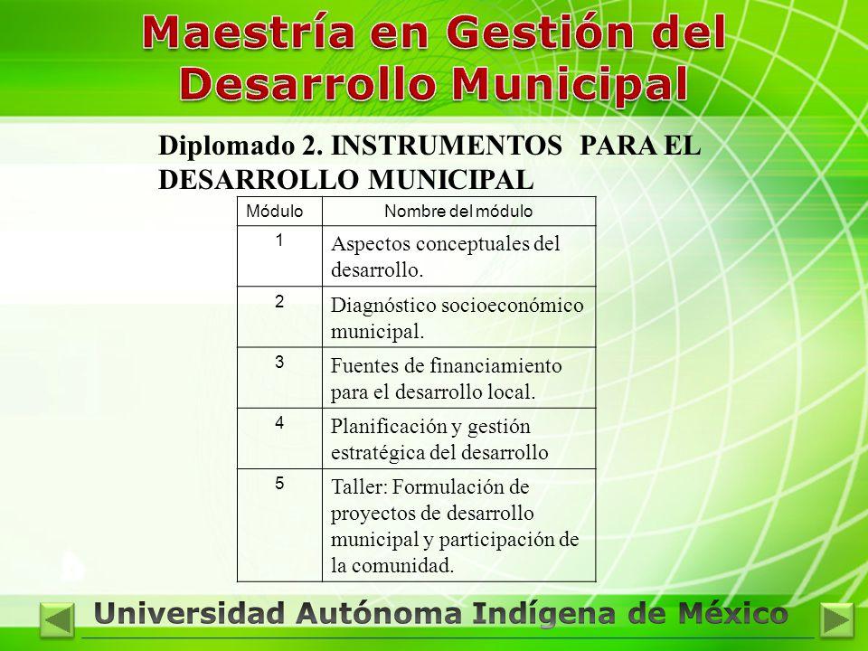 MóduloNombre del módulo 1 Aspectos conceptuales del desarrollo. 2 Diagnóstico socioeconómico municipal. 3 Fuentes de financiamiento para el desarrollo