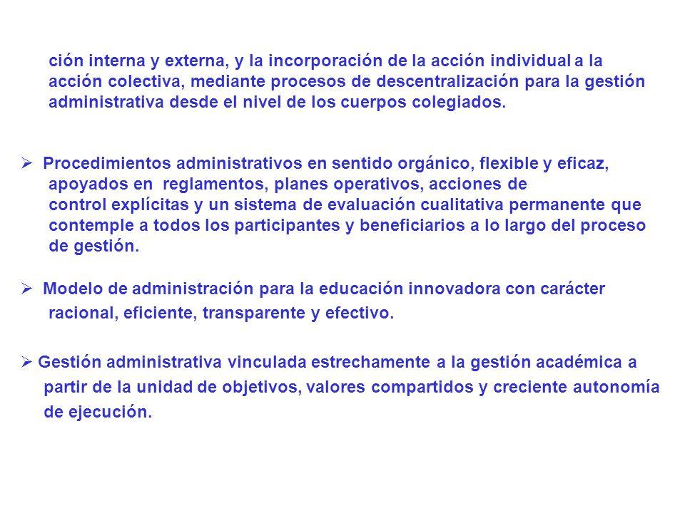 ción interna y externa, y la incorporación de la acción individual a la acción colectiva, mediante procesos de descentralización para la gestión admin