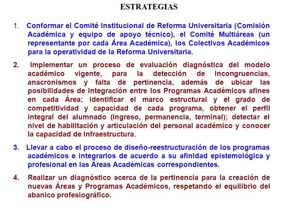 ESTRATEGIAS 1. Conformar el Comité Institucional de Reforma Universitaria (Comisión Académica y equipo de apoyo técnico), el Comité Multiáreas (un rep