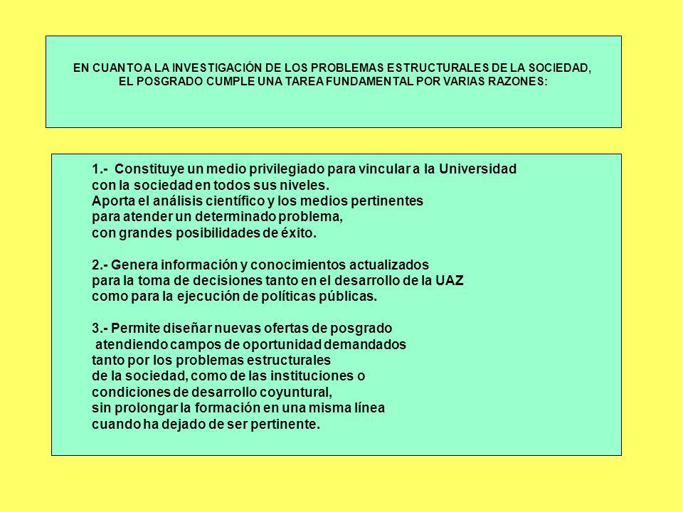 EN CUANTO A LA INVESTIGACIÓN DE LOS PROBLEMAS ESTRUCTURALES DE LA SOCIEDAD, EL POSGRADO CUMPLE UNA TAREA FUNDAMENTAL POR VARIAS RAZONES: 1.- Constituy