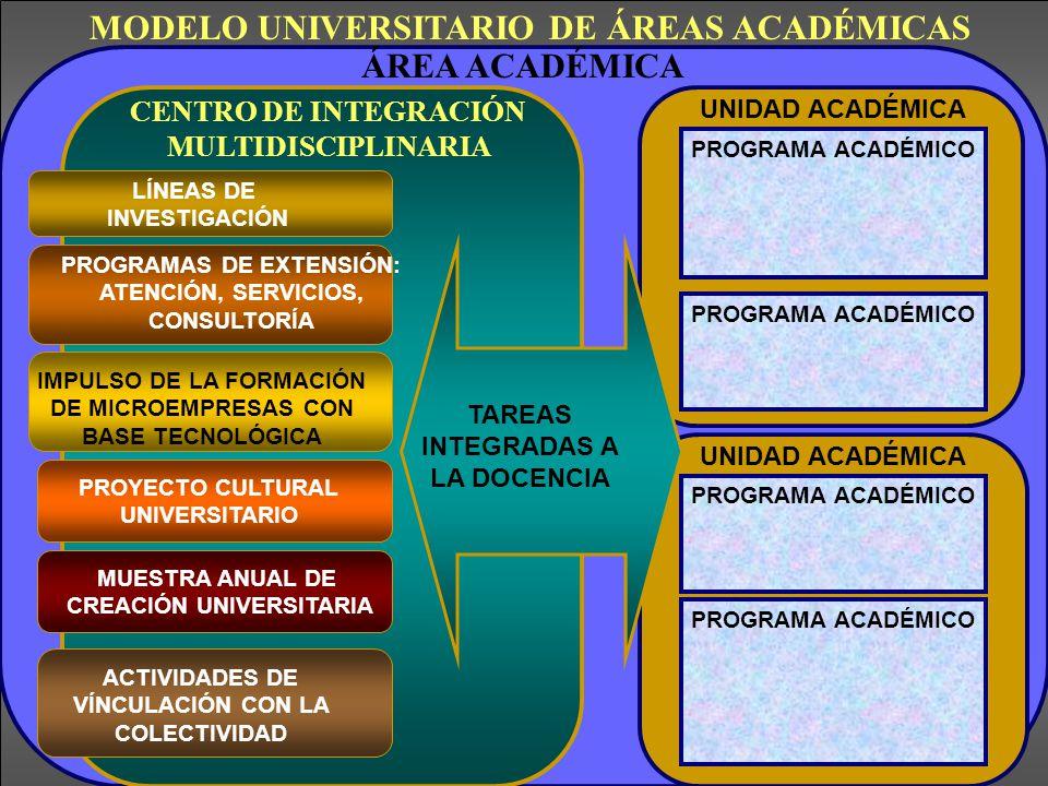 MODELO UNIVERSITARIO DE ÁREAS ACADÉMICAS ÁREA ACADÉMICA CENTRO DE INTEGRACIÓN MULTIDISCIPLINARIA UNIDAD ACADÉMICA PROGRAMA ACADÉMICO TAREAS INTEGRADAS