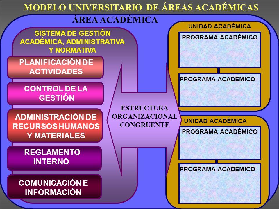 MODELO UNIVERSITARIO DE ÁREAS ACADÉMICAS ÁREA ACADÉMICA SISTEMA DE GESTIÓN ACADÉMICA, ADMINISTRATIVA Y NORMATIVA UNIDAD ACADÉMICA PROGRAMA ACADÉMICO P