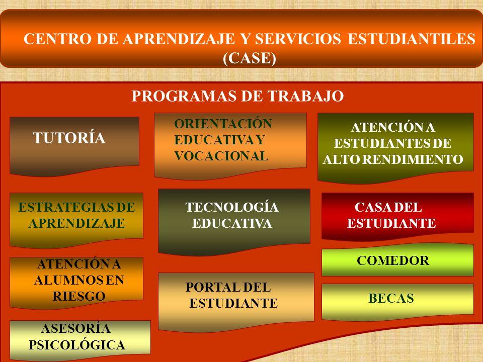 CENTRO DE APRENDIZAJE Y SERVICIOS ESTUDIANTILES (CASE) PROGRAMAS DE TRABAJO PORTAL DEL ESTUDIANTE TUTORÍA ORIENTACIÓN EDUCATIVA Y VOCACIONAL ATENCIÓN