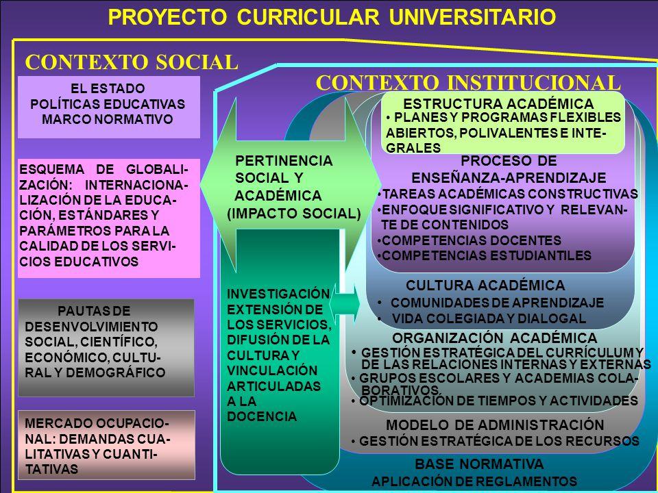 PROYECTO CURRICULAR UNIVERSITARIO CONTEXTO SOCIAL CONTEXTO INSTITUCIONAL ORGANIZACIÓN ACADÉMICA GESTIÓN ESTRATÉGICA DEL CURRÍCULUM Y DE LAS RELACIONES