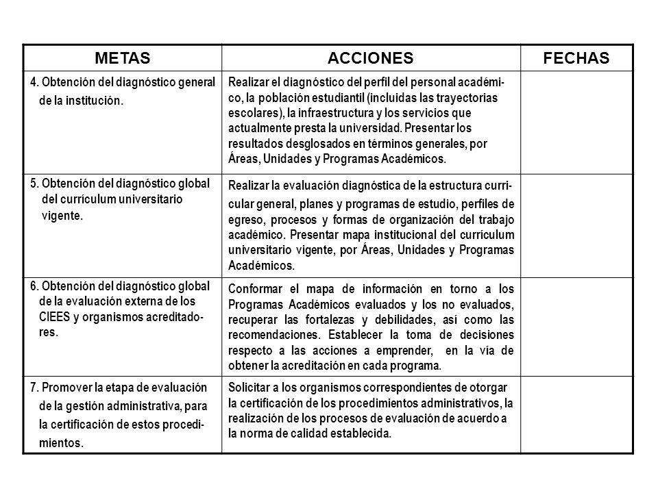 METASACCIONESFECHAS 4. Obtención del diagnóstico general de la institución. Realizar el diagnóstico del perfil del personal académi- co, la población