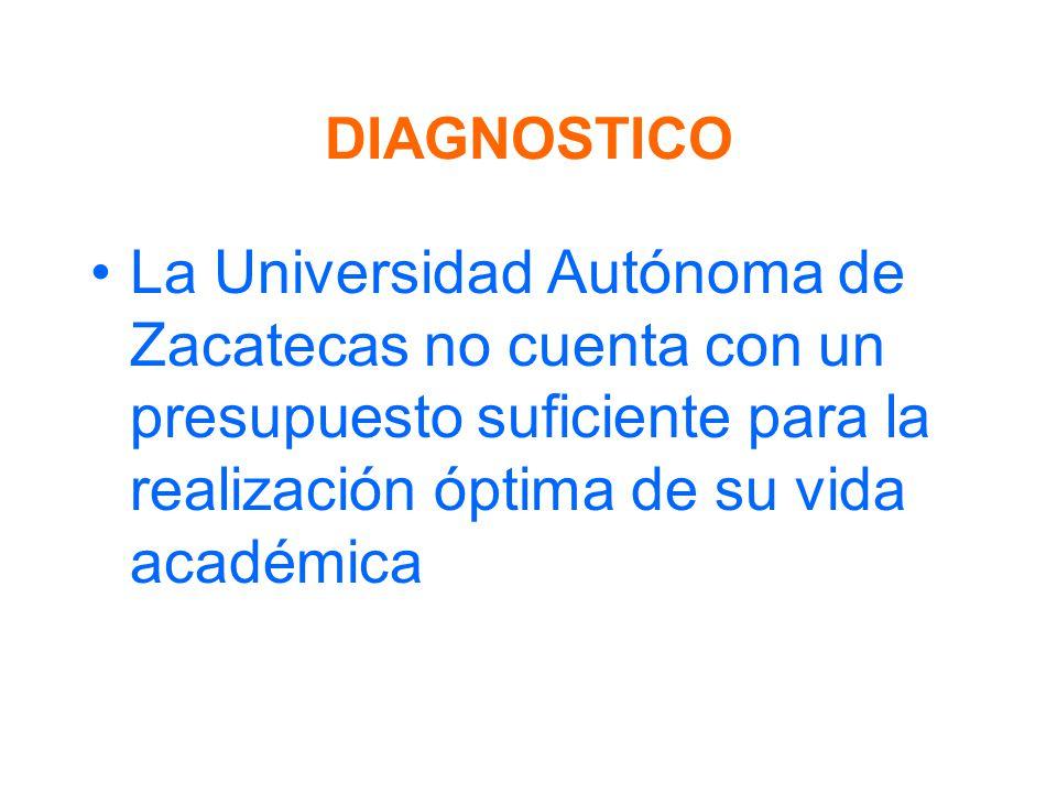 DIAGNOSTICO La Universidad Autónoma de Zacatecas no cuenta con un presupuesto suficiente para la realización óptima de su vida académica