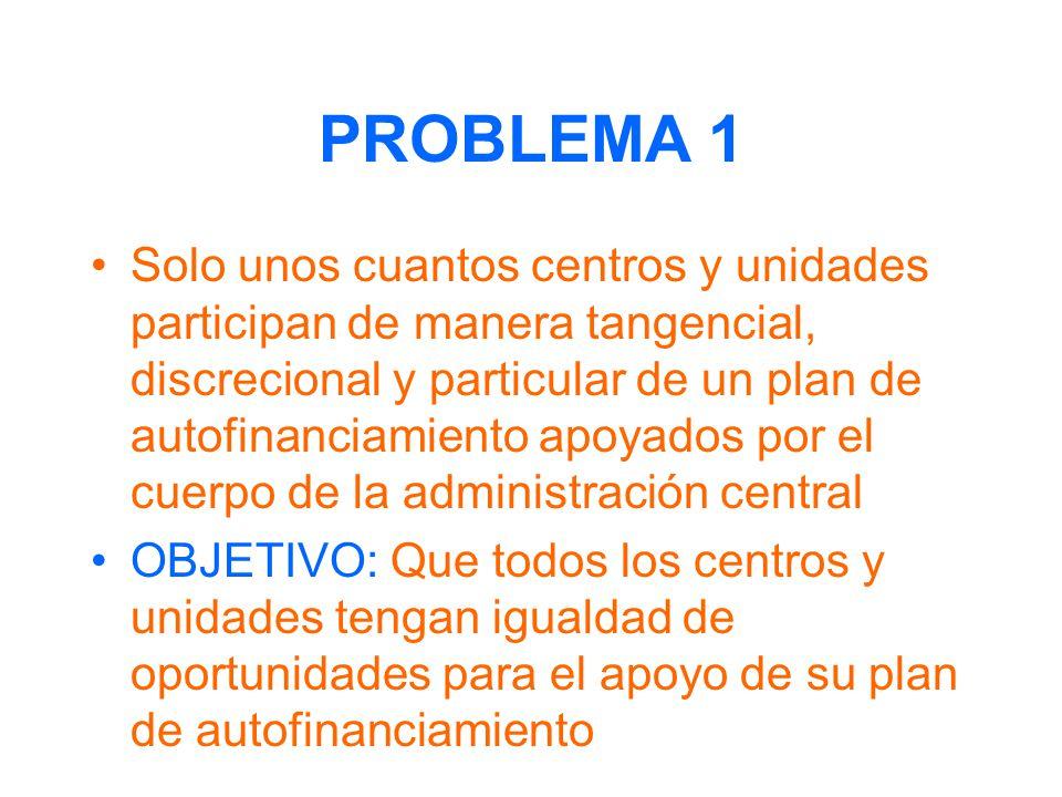 PROBLEMA 1 Solo unos cuantos centros y unidades participan de manera tangencial, discrecional y particular de un plan de autofinanciamiento apoyados p