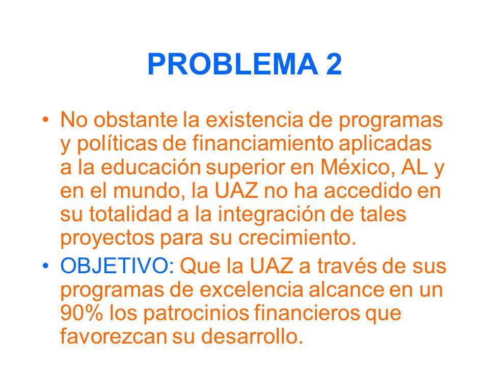 PROBLEMA 2 No obstante la existencia de programas y políticas de financiamiento aplicadas a la educación superior en México, AL y en el mundo, la UAZ