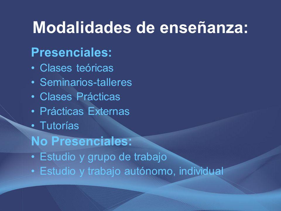 Modalidades de enseñanza: Presenciales: Clases teóricas Seminarios-talleres Clases Prácticas Prácticas Externas Tutorías No Presenciales: Estudio y gr