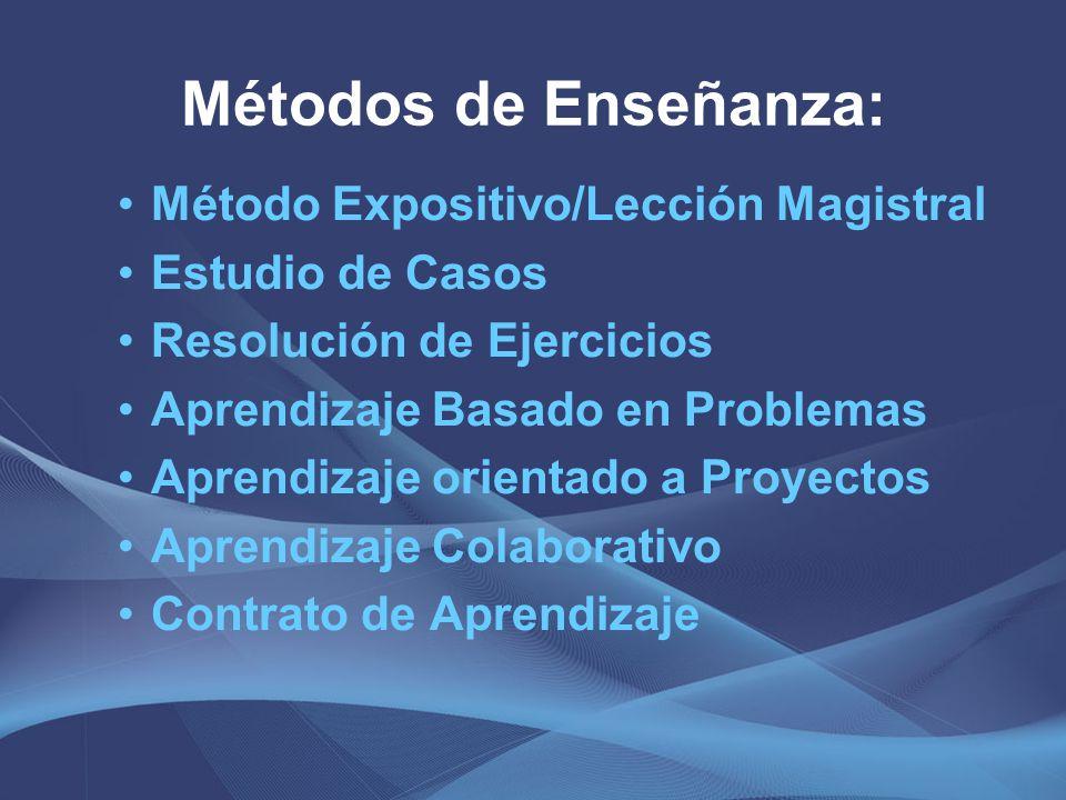 Métodos de Enseñanza: Método Expositivo/Lección Magistral Estudio de Casos Resolución de Ejercicios Aprendizaje Basado en Problemas Aprendizaje orient