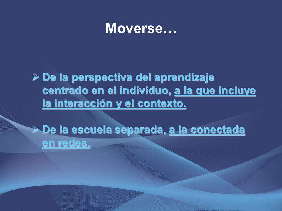 De la perspectiva del aprendizaje centrado en el individuo, a la que incluye la interacción y el contexto. De la perspectiva del aprendizaje centrado