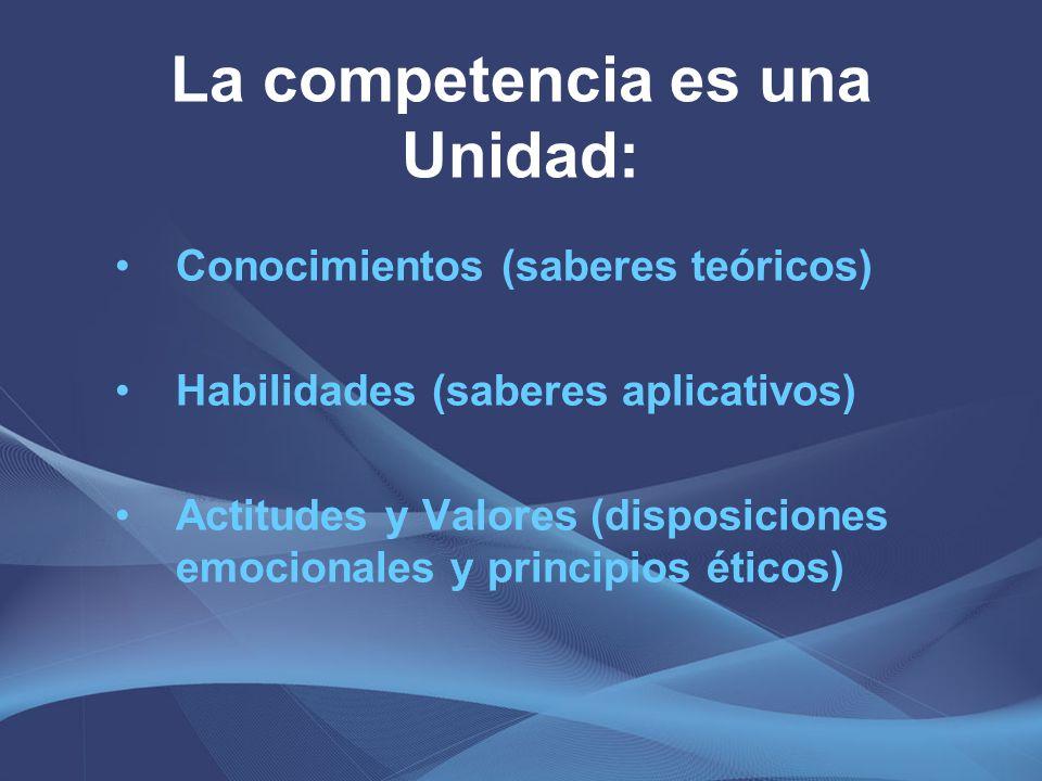 La competencia es una Unidad: Conocimientos (saberes teóricos) Habilidades (saberes aplicativos) Actitudes y Valores (disposiciones emocionales y prin