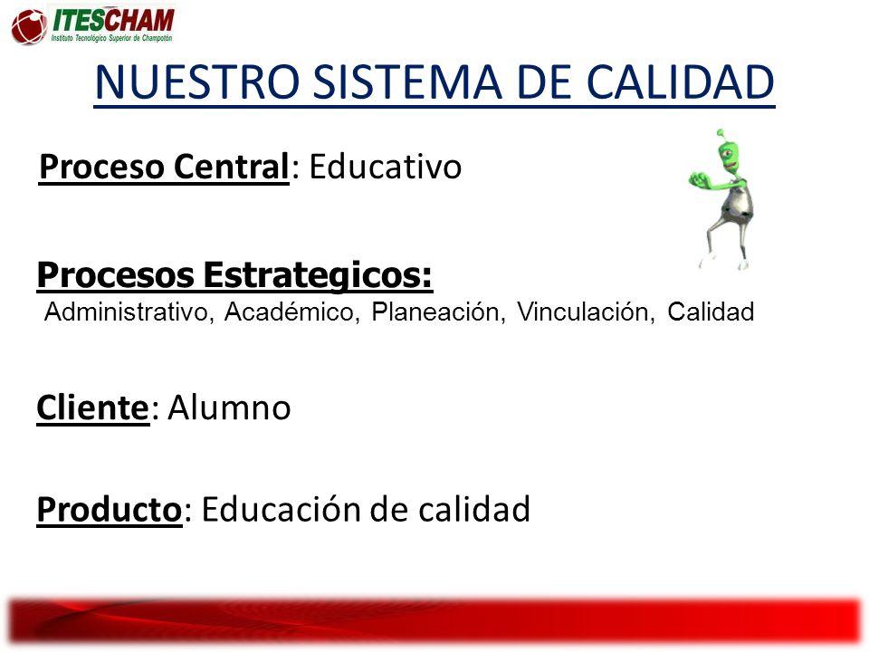 NUESTRO SISTEMA DE CALIDAD Proceso Central: Educativo Procesos Estrategicos: Administrativo, Académico, Planeación, Vinculación, Calidad Cliente: Alum