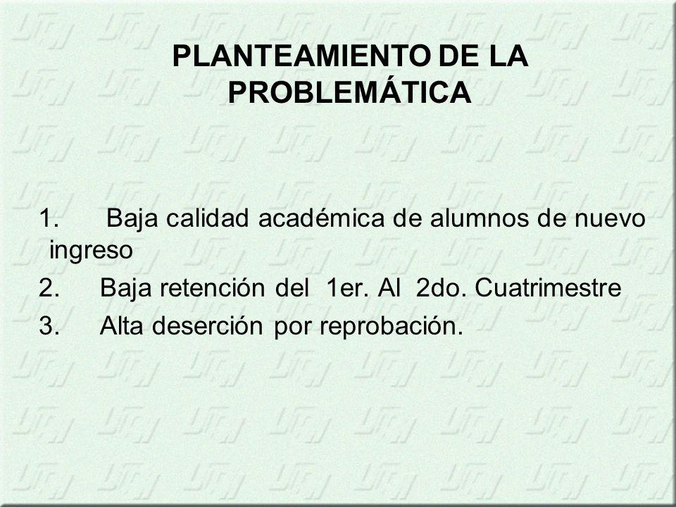 1.Baja calidad académica de alumnos de nuevo ingreso 2.