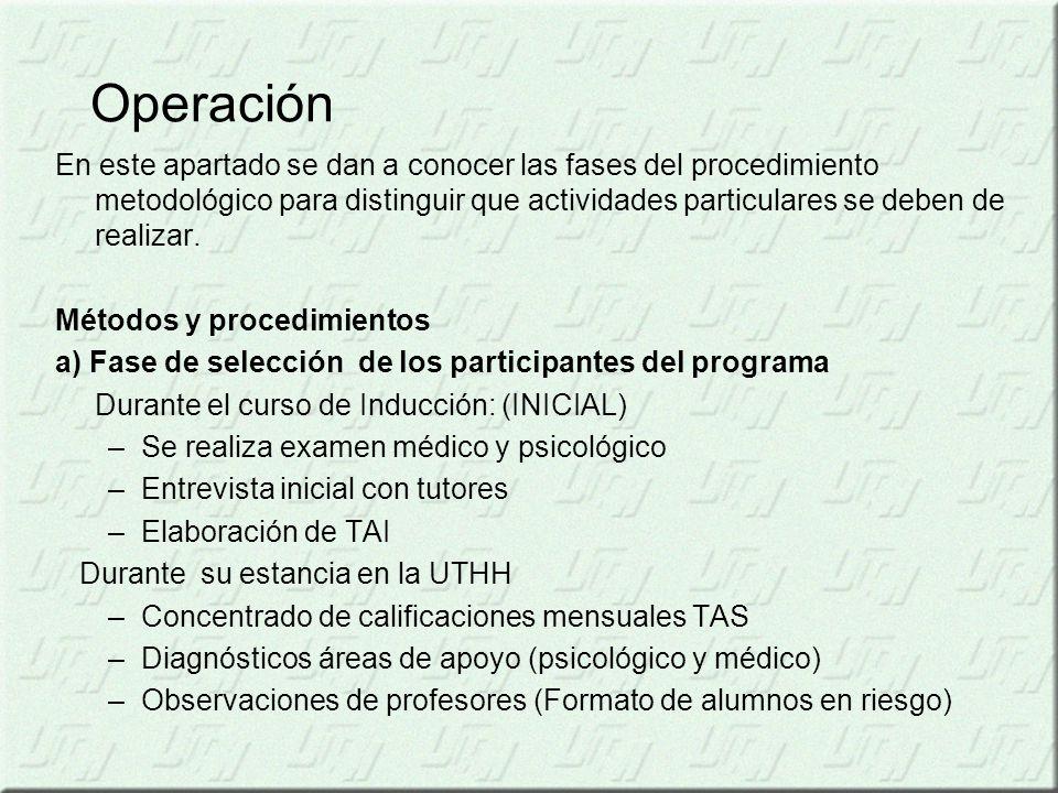 Operación En este apartado se dan a conocer las fases del procedimiento metodológico para distinguir que actividades particulares se deben de realizar