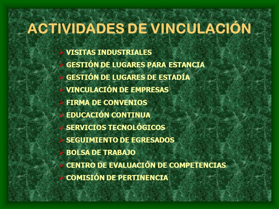 ACTIVIDADES DE VINCULACIÓN VISITAS INDUSTRIALES GESTIÓN DE LUGARES PARA ESTANCIA GESTIÓN DE LUGARES DE ESTADÍA VINCULACIÓN DE EMPRESAS FIRMA DE CONVENIOS EDUCACIÓN CONTINUA SERVICIOS TECNOLÓGICOS SEGUIMIENTO DE EGRESADOS BOLSA DE TRABAJO CENTRO DE EVALUACIÓN DE COMPETENCIAS COMISIÓN DE PERTINENCIA