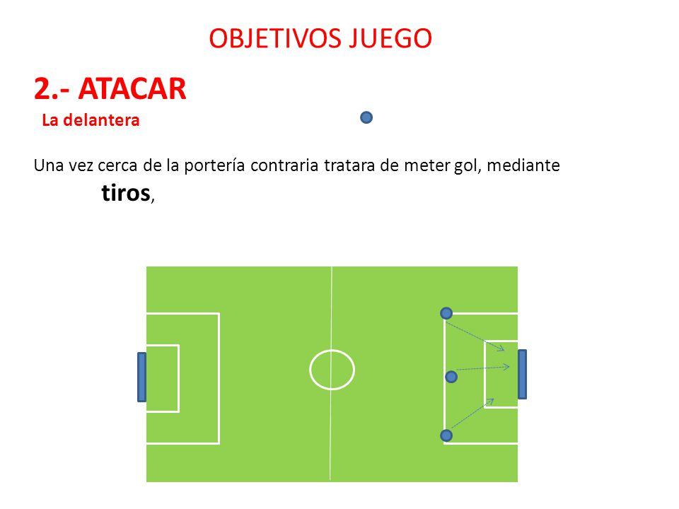 OBJETIVOS JUEGO 2.- ATACAR La delantera Una vez cerca de la portería contraria tratara de meter gol, mediante centros,