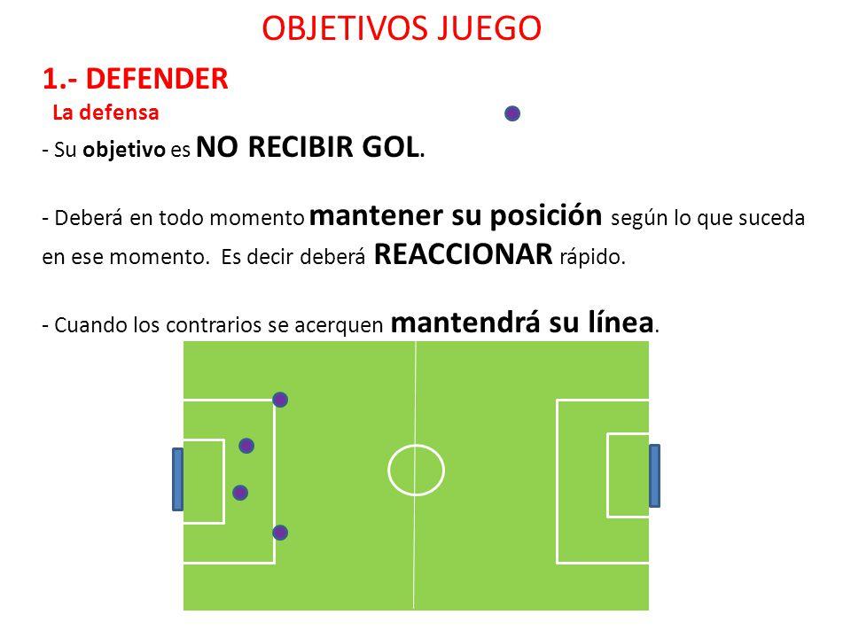 OBJETIVOS JUEGO 1.- DEFENDER La defensa - Su objetivo es NO RECIBIR GOL.
