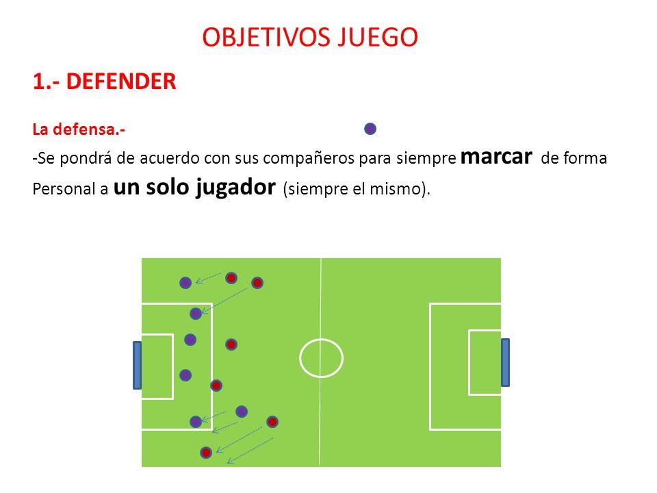OBJETIVOS JUEGO 1.- DEFENDER La defensa.- -Se pondrá de acuerdo con sus compañeros para siempre marcar de forma Personal a un solo jugador (siempre el mismo).