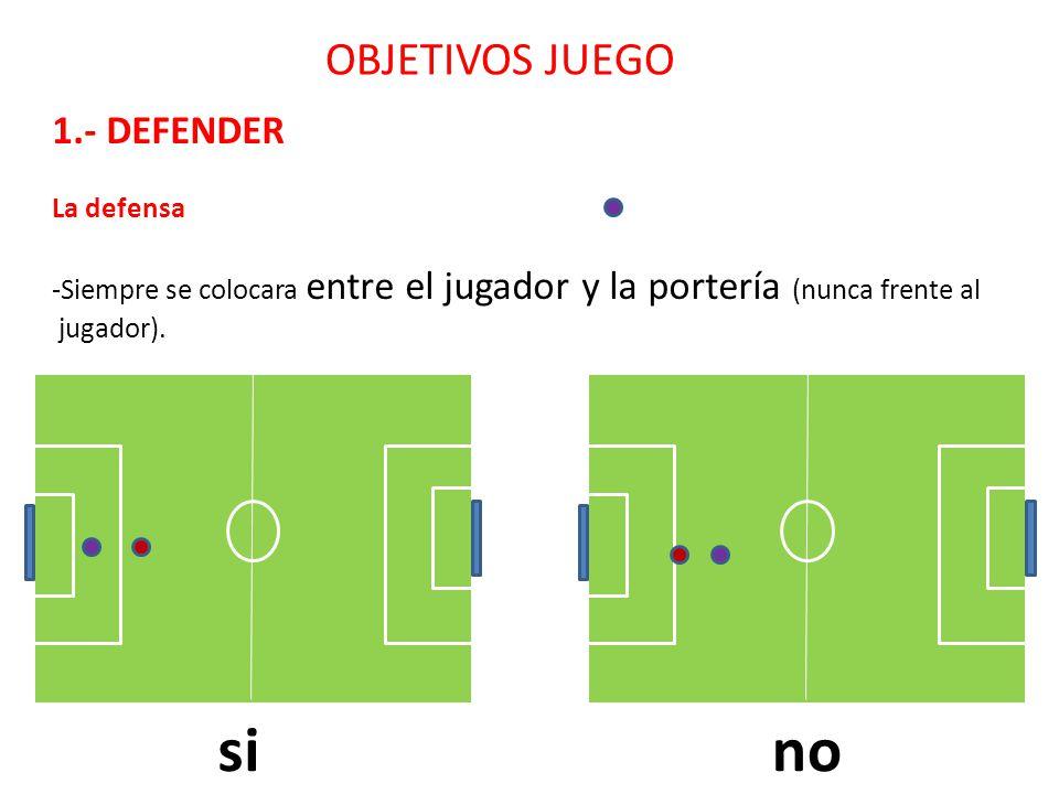OBJETIVOS JUEGO 1.- DEFENDER La defensa -Siempre se colocara entre el jugador y la portería (nunca frente al jugador).