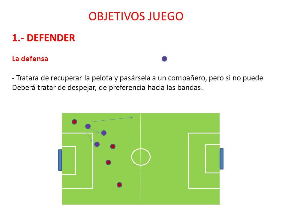 OBJETIVOS JUEGO 1.- DEFENDER La defensa - Tratara de recuperar la pelota y pasársela a un compañero, pero si no puede Deberá tratar de despejar, de preferencia hacia las bandas.