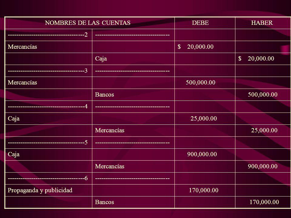 RESPUESTAS: REGISTRO DE LAS OPERACIONES EN LIBRO DIARIO NOMBRES DE LAS CUENTAS DEBE HABER ASIENTOINICIAL Bancos$ 1´300,000.00 Deudores diversos 700,00