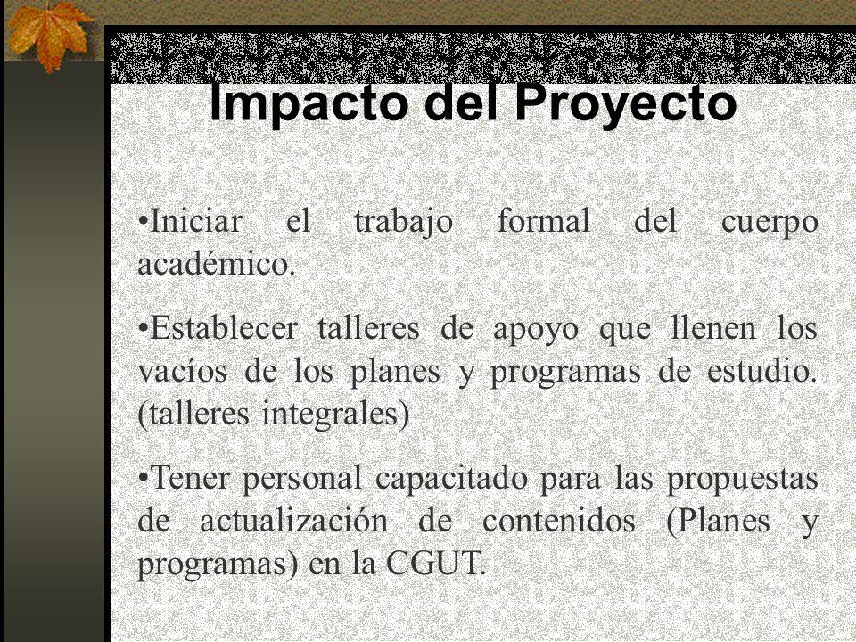 Impacto del Proyecto Iniciar el trabajo formal del cuerpo académico.