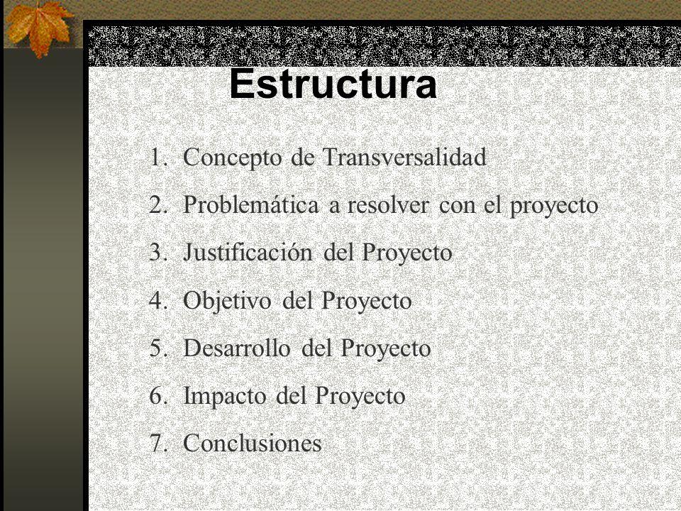 Estructura 1.Concepto de Transversalidad 2.Problemática a resolver con el proyecto 3.Justificación del Proyecto 4.Objetivo del Proyecto 5.Desarrollo del Proyecto 6.Impacto del Proyecto 7.Conclusiones