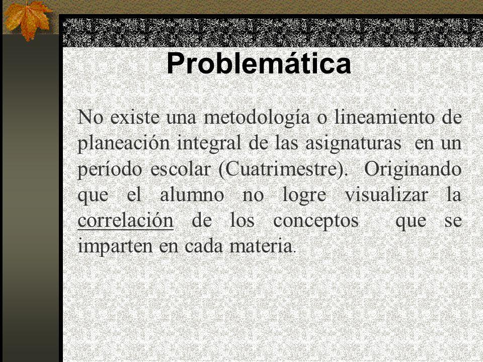Problemática No existe una metodología o lineamiento de planeación integral de las asignaturas en un período escolar (Cuatrimestre).