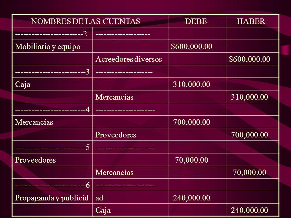 RESPUESTAS: REGISTRO DE LAS OPERACIONES EN LIBRO DIARIO NOMBRES DE LAS CUENTAS DEBE HABER ASIENTO INICIAL Documentos porCobrar$ 310,000.00 Bancos 350,