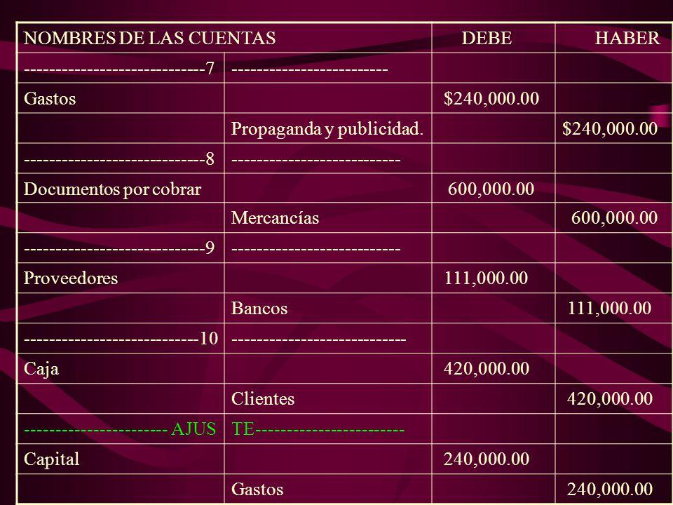 NOMBRES DE LAS CUENTAS DEBE HABER -------------------------2-------------------- Mobiliario y equipo$600,000.00 Acreedores diversos$600,000.00 -------