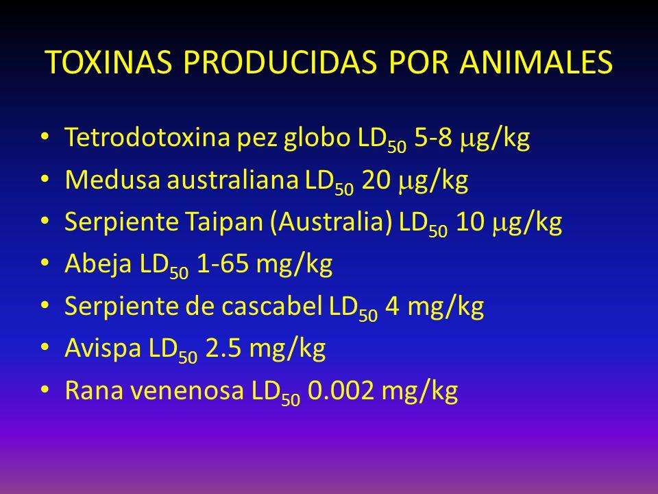 BIOTOXINAS USADAS TERAPEUTICAMENTE FUENTETOXINA LD 50 g/kg EFECTOSUSO TERAPEUTICO Clostridium botulinium BTX-A0.00003Paralisis muerte Espasmos, distonias y paralisis cerebral Serpientesancrod batroxobina 460-10000Neurotoxico Hemolitico Necrosante Anticoagulante en trombosis Apitoxinas2800Alergia muerte Hipertensión, aprendizaje, memoria e inmunidad Toxinas de alacránescozul--Anticancerígeno Alacrán Centruroidespolipeptidos310-60000Falla respiratoria muerte Antiplasmodico, Antibiotico antiveneno