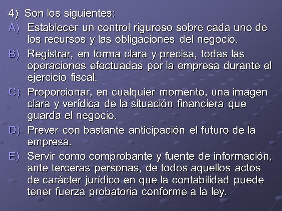 RESPUESTAS PARTE TEÓRICA: 1)Representa todas las deudas y obligaciones a cargo de la empresa.
