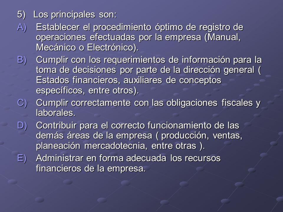 4) Son los siguientes: A)Establecer un control riguroso sobre cada uno de los recursos y las obligaciones del negocio.